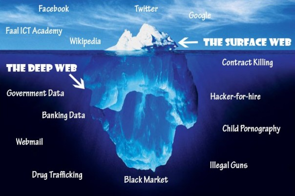 the-surface-and-the-deep-web
